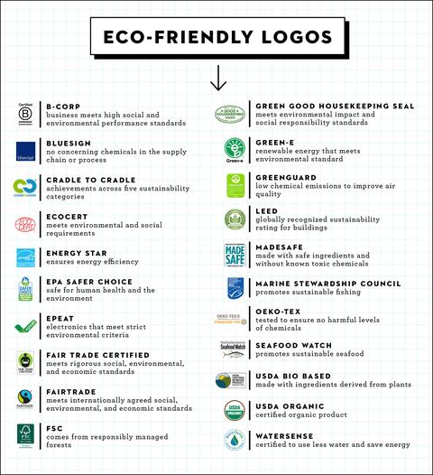 environmentally friendly logos