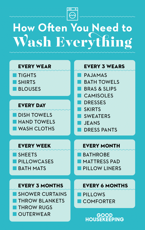how often to wash clothes
