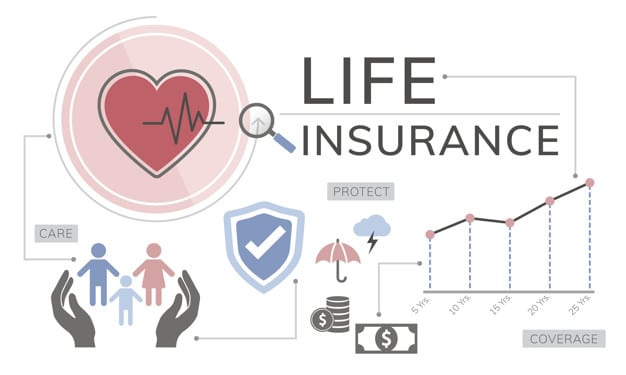 Life Insurance tips clear