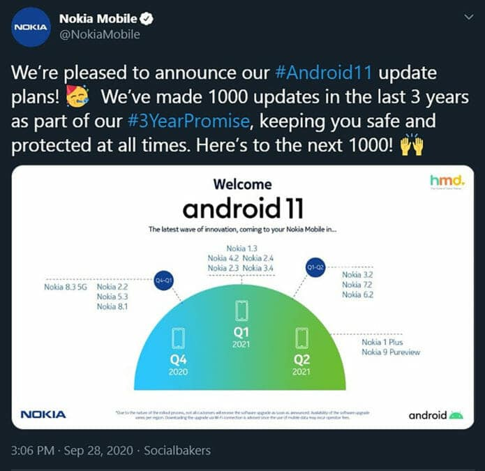 Nokia Android 11 Update Roadmap News