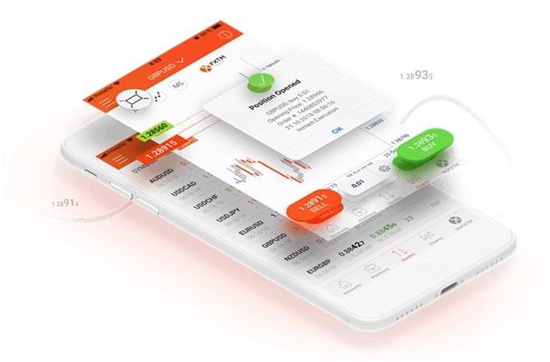 FXTM Trading Platform